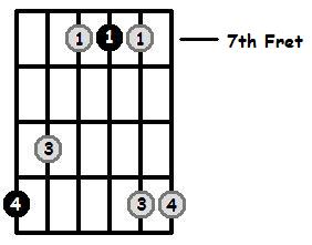 D Major Arpeggio 7th Position Frets