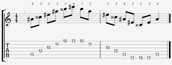 A Sharp Major Arpeggio 10th Position Notes