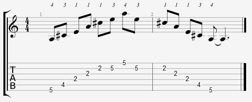 A Major Arpeggio 2nd Position Notes