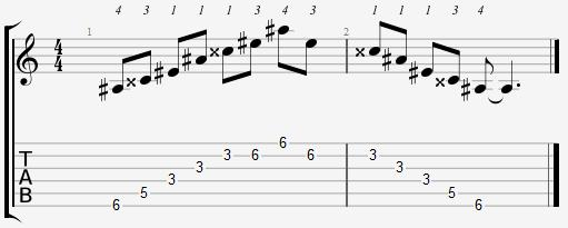A Sharp Major Arpeggio 3rd Position Notes