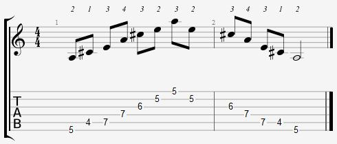 A Major Arpeggio 4th Position Notes