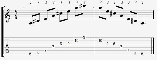 A Major Arpeggio 5th Position Notes