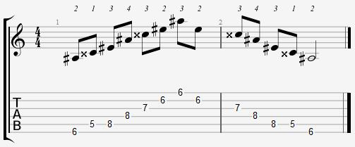 A Sharp Major Arpeggio 5th Position Notes
