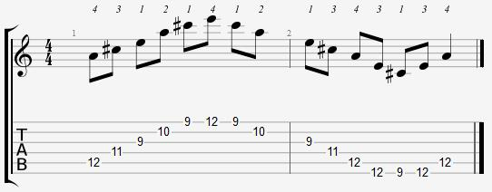 A Major Arpeggio 9th Position Notes