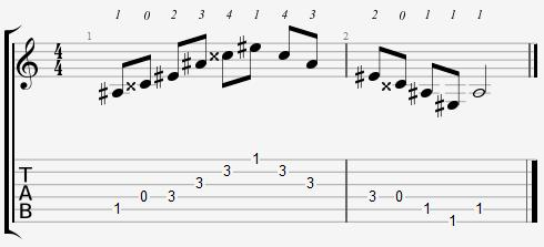A Sharp Major Arpeggio Open Position Notes