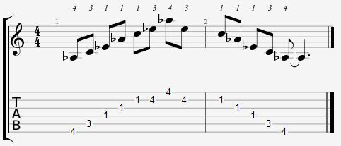 A Flat Major Arpeggio 1st Position Notes