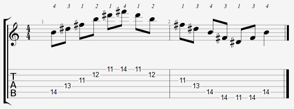 B Major Arpeggio 11th Position Notes