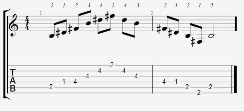 B Major Arpeggio 1st Position Notes