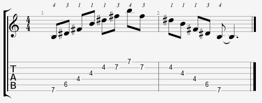 B Major Arpeggio 4th Position Notes