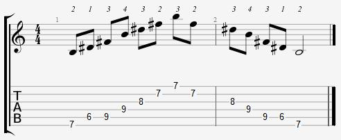 B Major Arpeggio 6th Position Notes