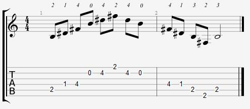 B Major Arpeggio Open Position Notes