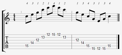 C Major Arpeggio 12th Position Notes