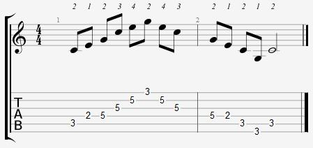 C Major Arpeggio 2nd Position Notes