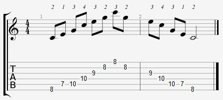 C Major Arpeggio 7th Position Notes