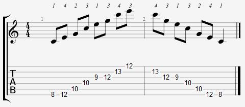 C Major Arpeggio 8th Position Notes