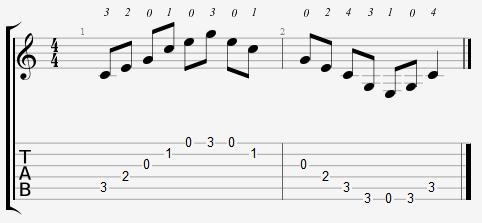 C Major Arpeggio Open Position Notes