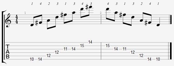 D Major Arpeggio 10th Position Notes