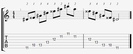 D Sharp Major Arpeggio 10th Position Notes
