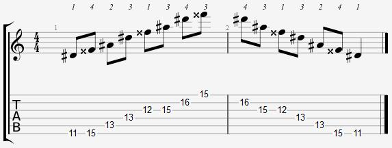 D Sharp Major Arpeggio 11th Position Notes
