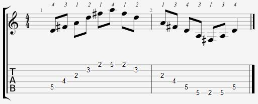 D Major Arpeggio 2nd Position Notes