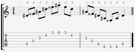 D Sharp Major Arpeggio 3rd Position Notes