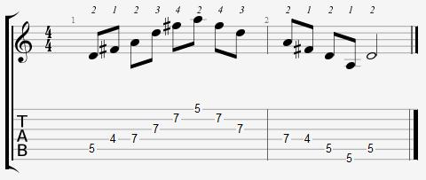 D Major Arpeggio 4th Position Notes