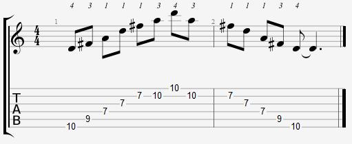 D Major Arpeggio 7th Position Notes