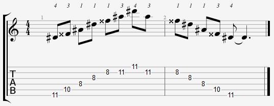 D Sharp Major Arpeggio 8th Position Notes