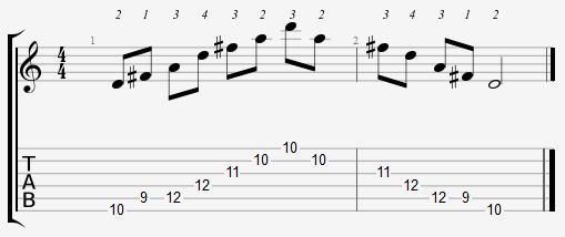 D Major Arpeggio 9th Position Notes