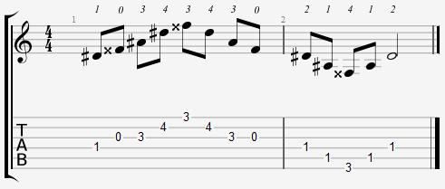 D Sharp Major Arpeggio Open Position Notes