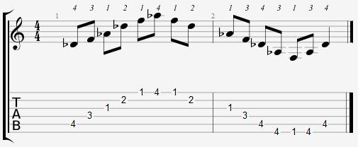 D Flat Major Arpeggio Open Position Notes