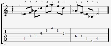 D Flat Major Arpeggio 3rd Position Notes