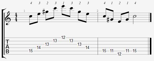 Augmented Arpeggio Position 11 Notes