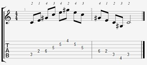 Augmented Arpeggio Position 1 Notes