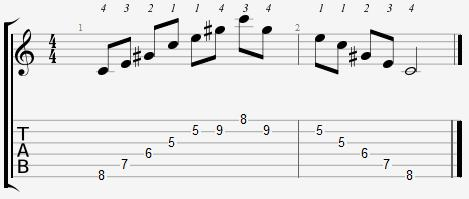 Augmented Arpeggio Position 2 Notes