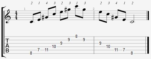 Augmented Arpeggio Position 7 Notes