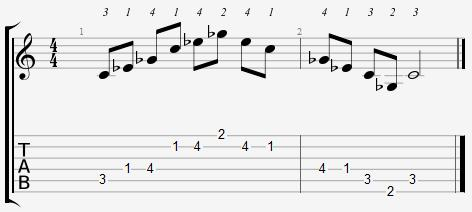 Diminished Arpeggio Notes Position 1