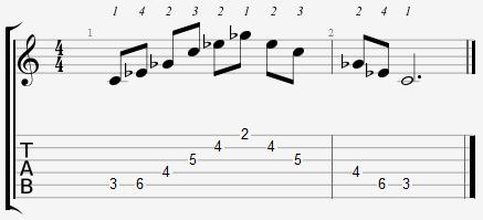 Diminished Arpeggio Notes Position 2