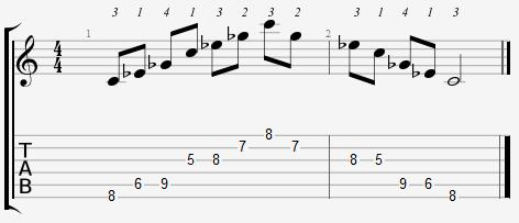 Diminished Arpeggio Notes Position 3