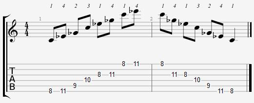 Diminished Arpeggio Notes Position 4