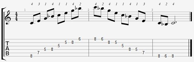 Dominant 7 Arpeggio Notes Position 2