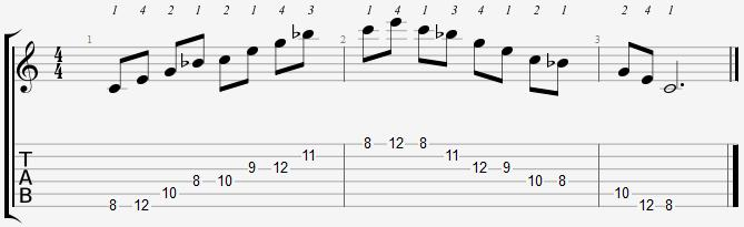 Dominant 7 Arpeggio Notes Position 4