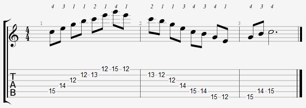Major 7 Arpeggio Notes Position 5