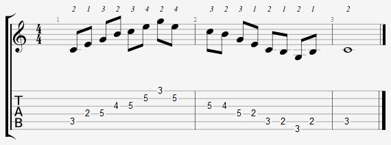 Major 7 Arpeggio Notes Position 1