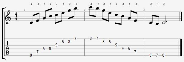 Major 7 Arpeggio Notes Position 2
