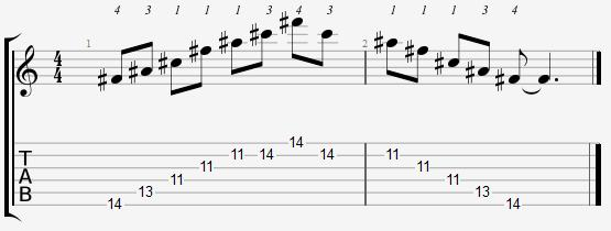 F Sharp Major Arpeggio 11th Position Notes