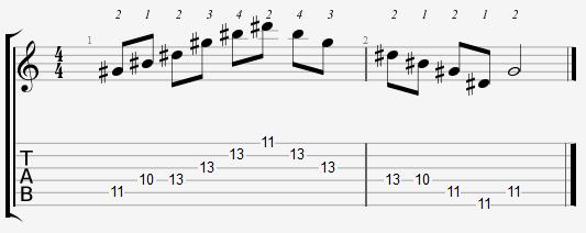 G Sharp Major Arpeggio 10th Position Notes