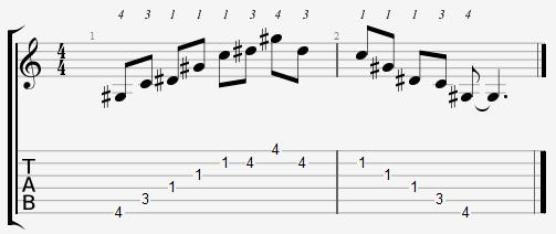 G Sharp Major Arpeggio 1st Position Notes