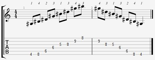 G Sharp Major Arpeggio 4th Position Notes