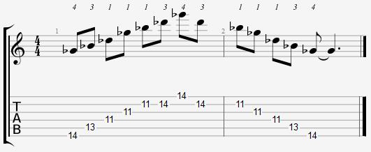 G Flat Major Arpeggio 11th Position Notes